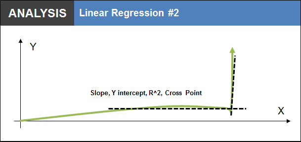 Analysis LinearRegression2